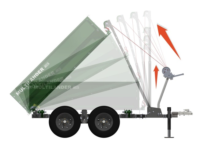 Multilander™ PRO Logging Trailer with Utility Dump Box Telescopic Boom & Winch Post Kit